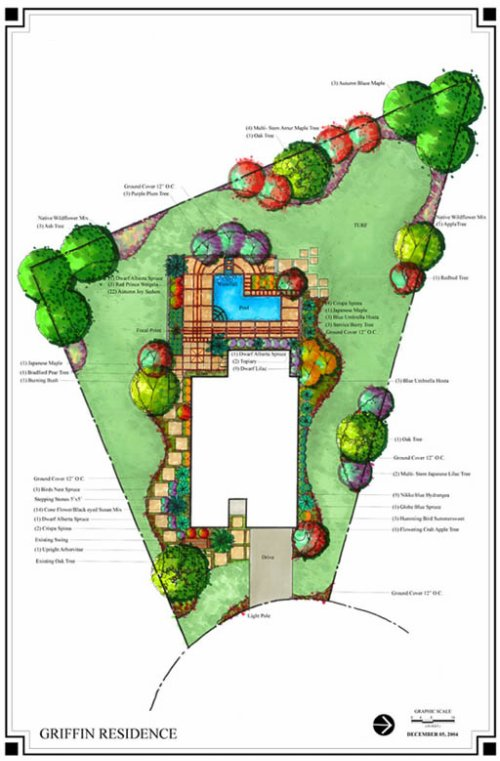 Outstanding Design Landscape Master Plan 500 x 761 · 69 kB · jpeg