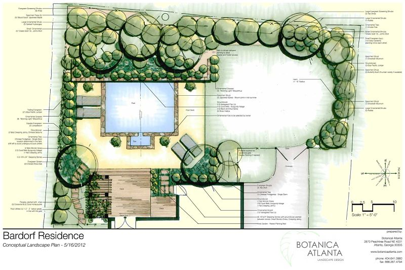 Custom landscaping backyard landscaping plans for Landscape house plan