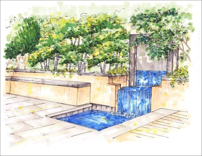Perspective Drawings - Landscape design drawings