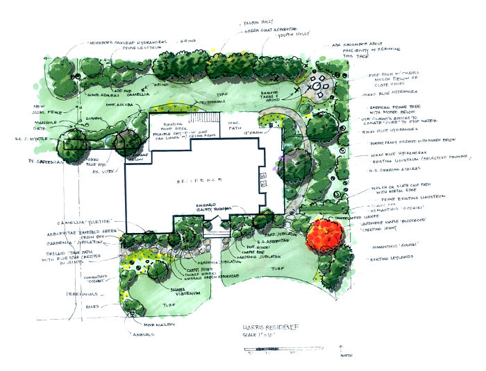 Atlanta landscaping plans for Residential landscape plan