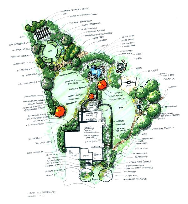 Atlanta landscaping plans for Landscape garden design plans