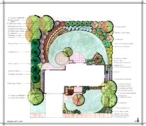 how to create a net from landscape plan