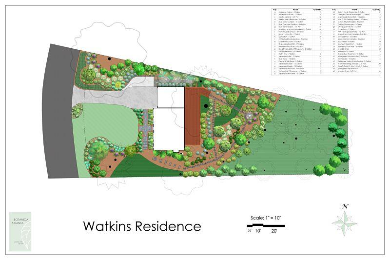 Residential Landscape Architecture Plan atlanta landscaping plans