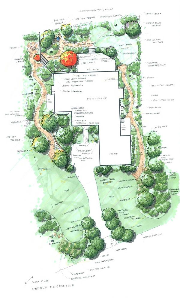 Atlanta landscaping plans for Garden design and planting